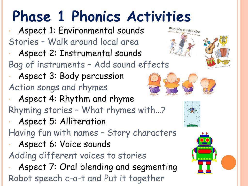 Parents Phonics Workshop - ppt download
