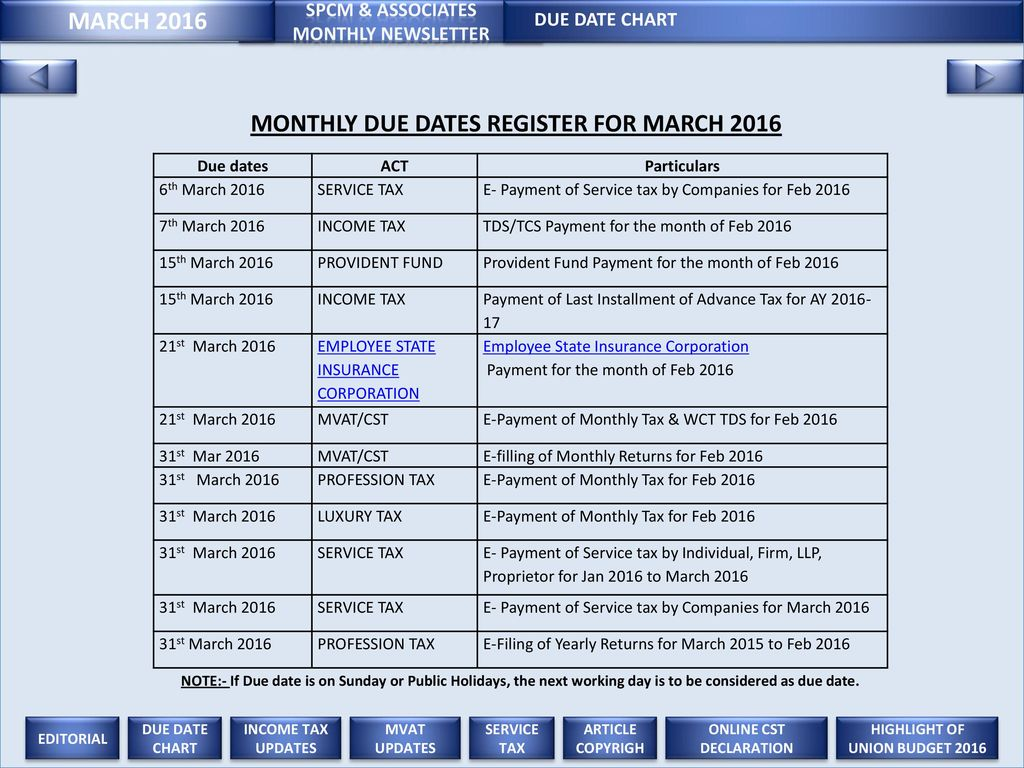 3 MARCH 2016 MONTHLY DUE DATES ...