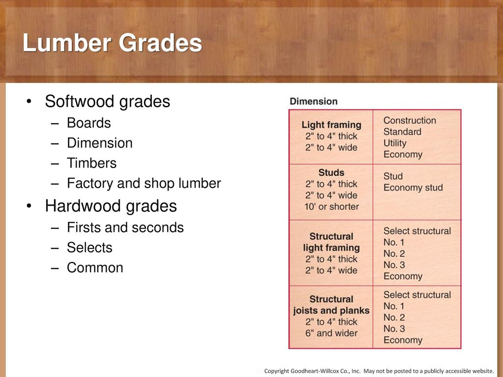 3 Chapter Building Materials. 3 Chapter Building Materials. - ppt ...