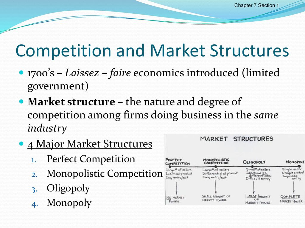 similarities differences perfect competition monopolistic competition 2011/6/17  what is the difference between monopoly and perfect competition perfect competition is the market in which there is a large number of buyers and sellers.