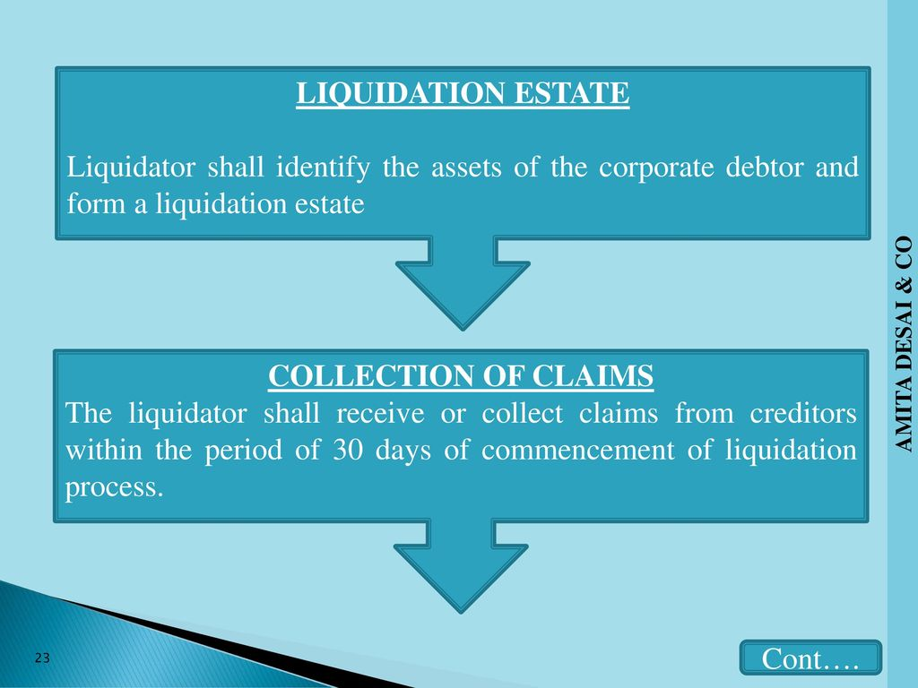Liquidating estate assets forms