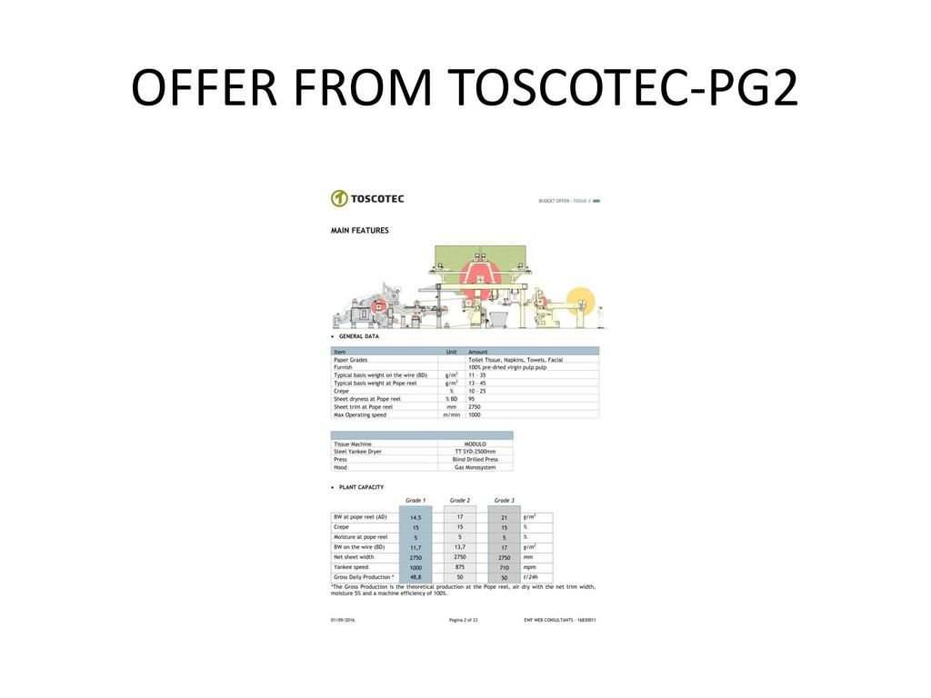 Lets Take Care Of Life Together Ppt Download Onity Wiring Diagram 10 Offer From Toscotec Pg2