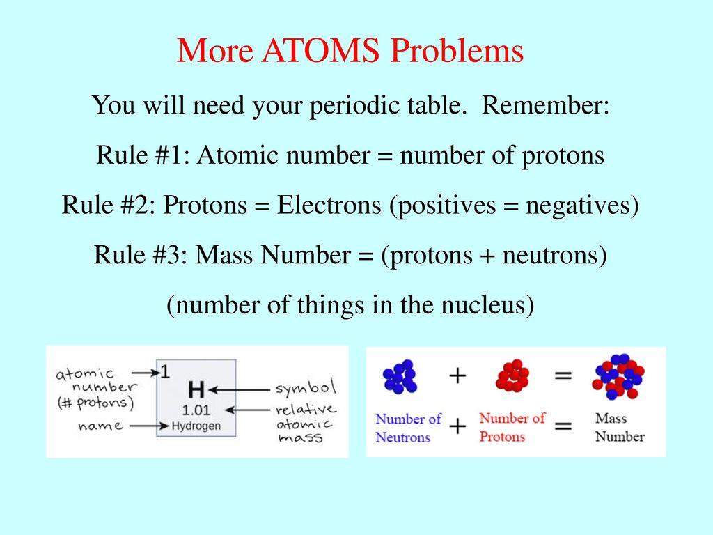 Understanding the Atom Practice Problems - ppt download