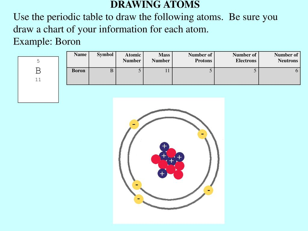 Draw A Diagram To Show The Number Of Protons Neutrons And Electrons Oxygen Atom Atoms Montessori Muddle Understanding Practice Problems Ppt Download Rh Slideplayer Com