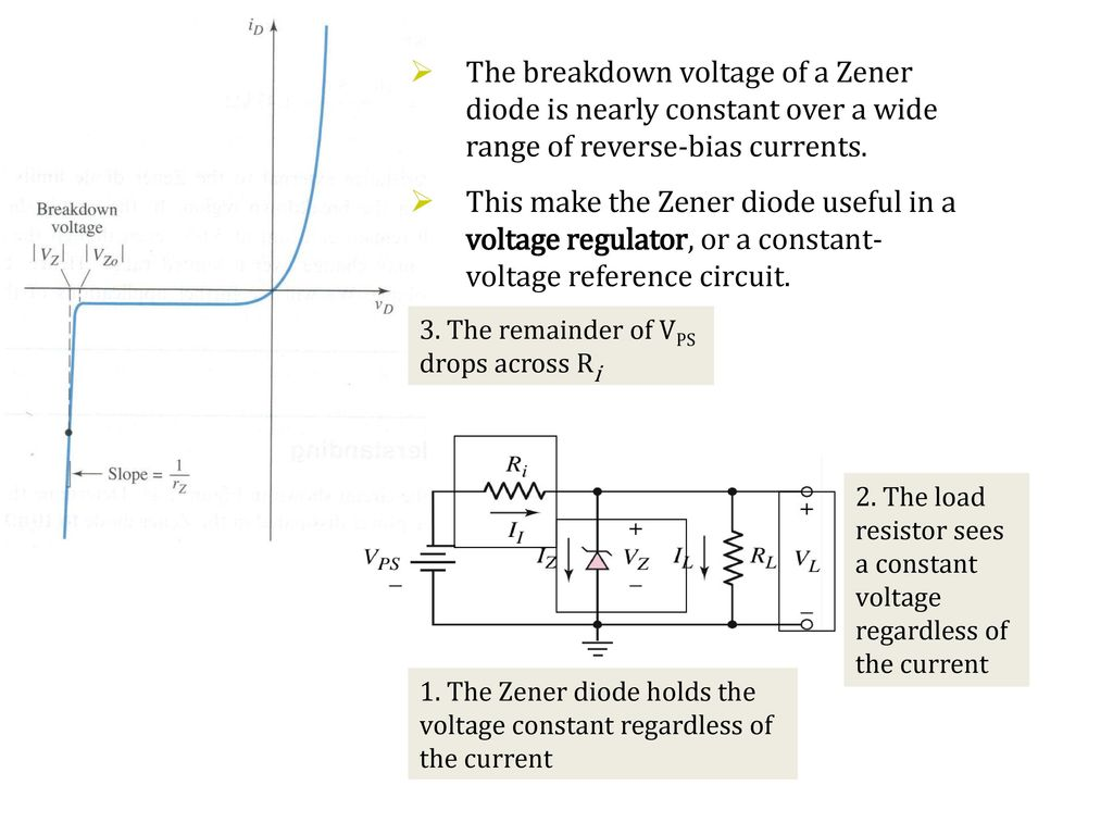 Recall Lecture 6 Diode Ac Equivalent Circuit Small Signal Analysis Diagram Of Zener The Breakdown Voltage A Is Nearly Constant Over Wide Range Reverse