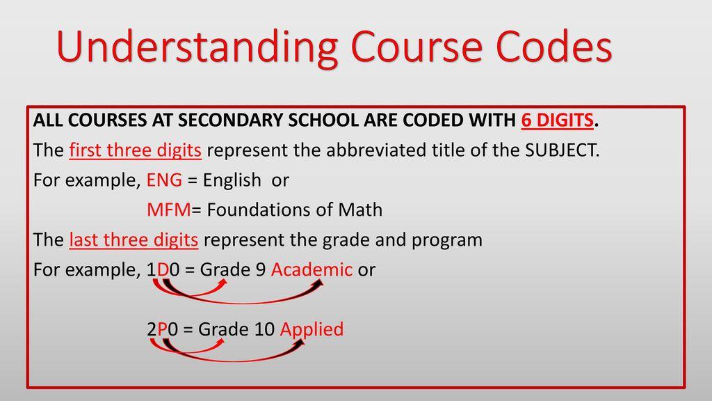 Understanding Course Codes - ppt download