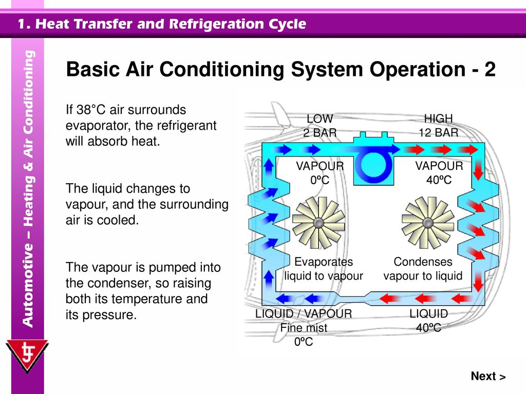 basic refrigeration and air conditioning pdf