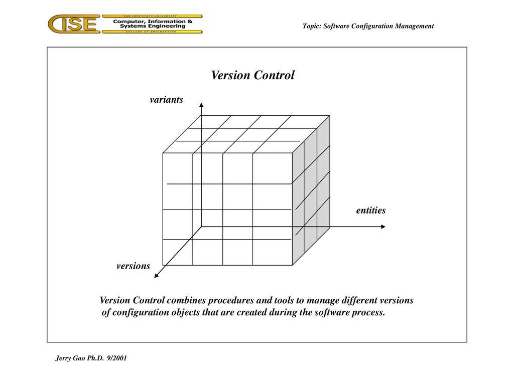 Software Configuration Management - ppt download