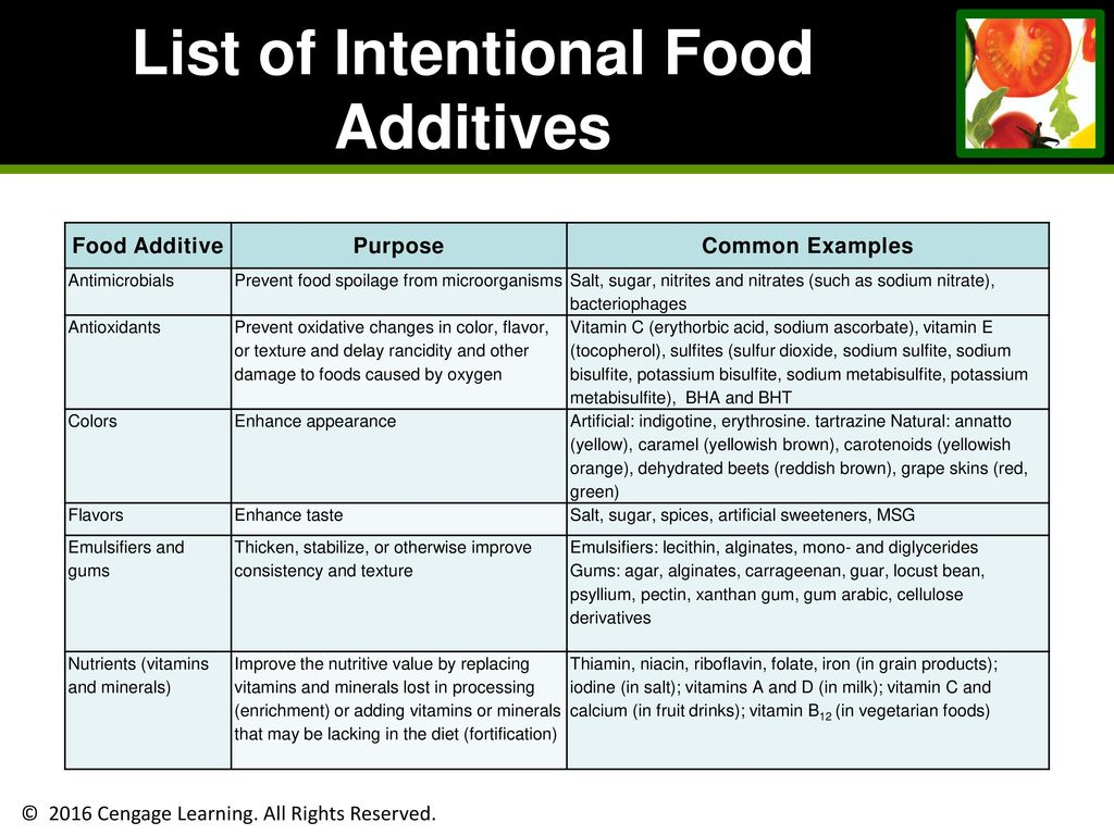 Consumer Concerns About Foods And Water Ppt Download