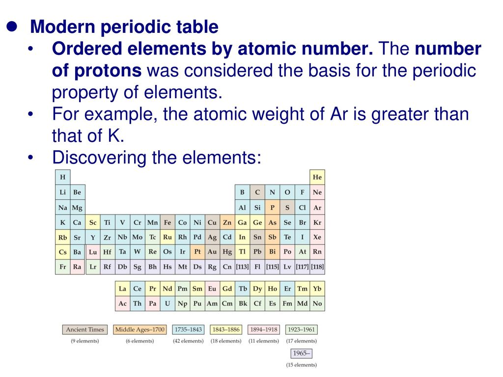 modern periodic table ordered elements by atomic number the number of protons was considered the