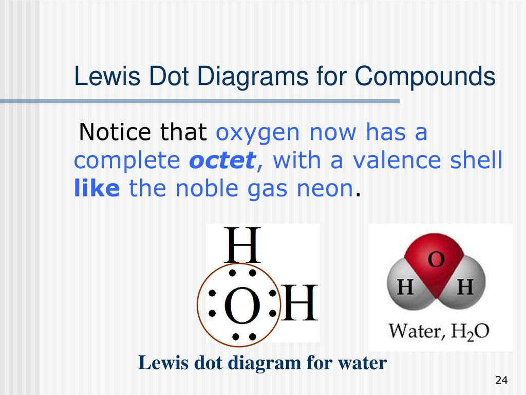 lewis dot diagrams for compounds