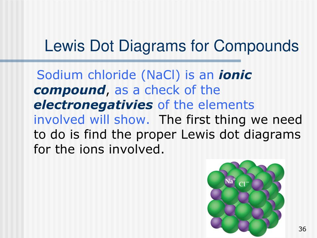 Lewis Dot Diagrams For Compounds Ppt Download