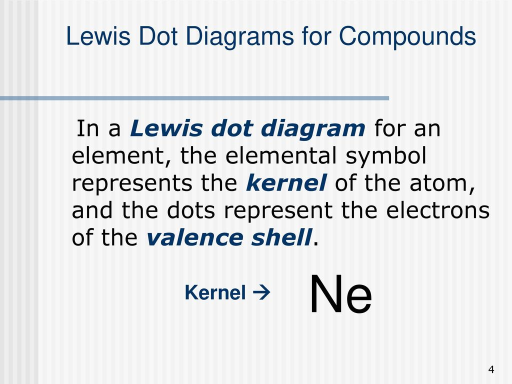 lewis dot diagrams for compounds ppt download rh slideplayer com lewis diagram no lewis diagram no