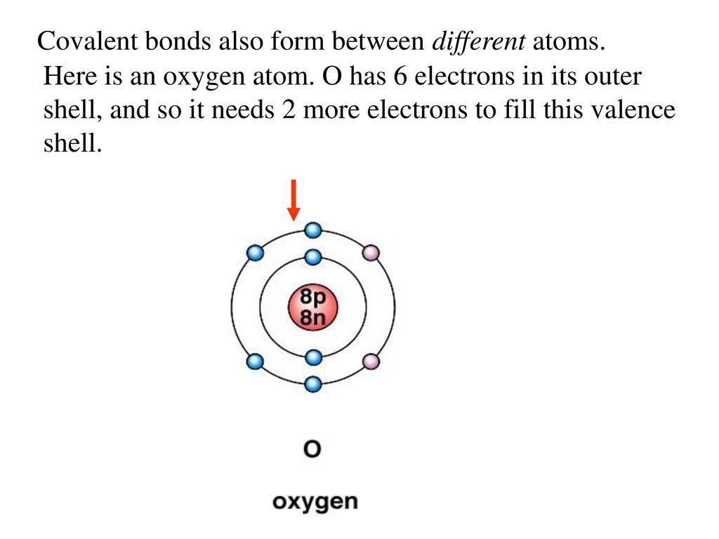 Oxygen Atom Bonds Diagram Atoms Montessori Muddle Covalent Also Form Between Different 1024x768