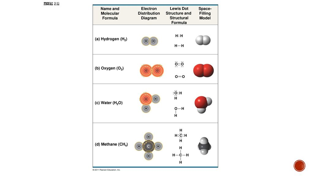 Chemistry Refresher Water Ppt Download