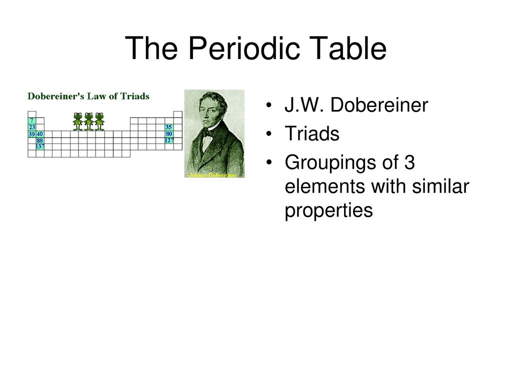 The Periodic Table Jw Dobereiner Triads Ppt Download