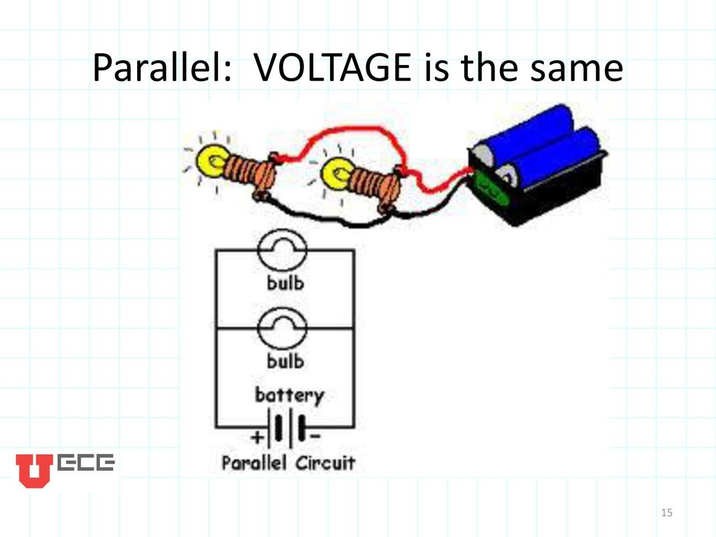 Dr Cynthia Furse University Of Utah Ppt Download Parallel Electrical Wiring 15 Voltage Is The Same