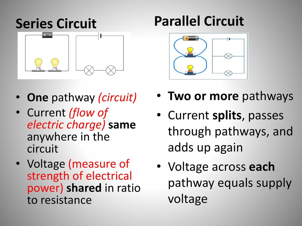 Advantages And Disadvantages Of Series Parallel Circuits Ppt Circuit Voltage 2