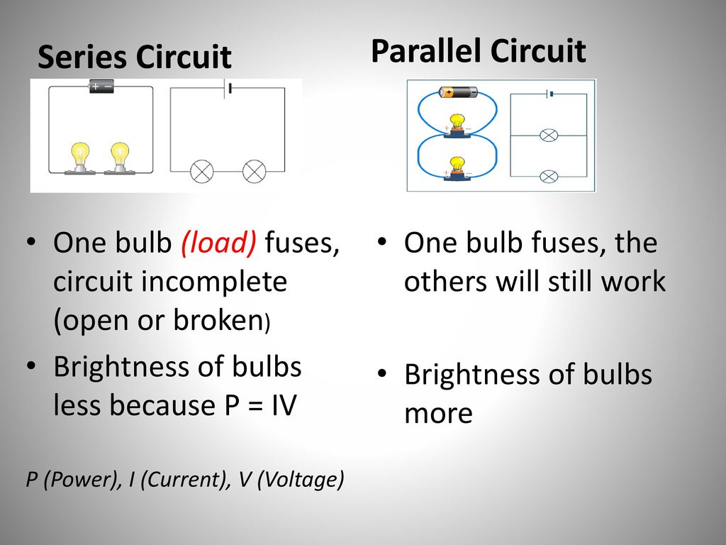 Advantages And Disadvantages Of Series Parallel Circuits Ppt What Happens To Current In Other Lamps If One Lamp A Circuit Bulb Fuses The Others Will Still Work Brightness Bulbs More