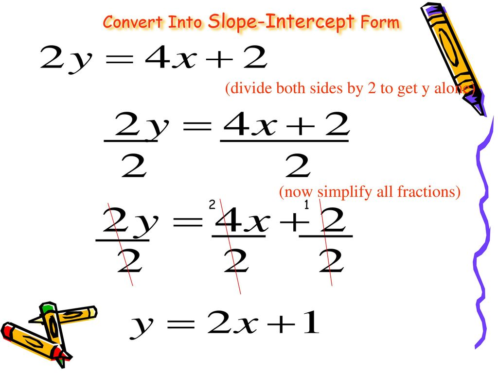 practice converting linear equations into slope-intercept form - ppt