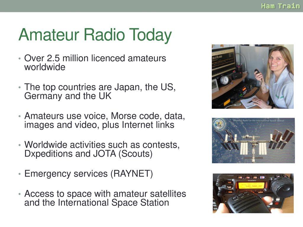 Get your amateur radio license already