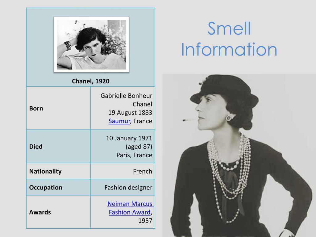 Coco Chanel Ppt Download