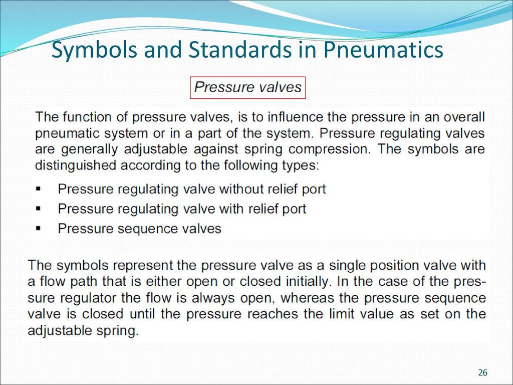 Hydraulics Pneumatics Ppt Download