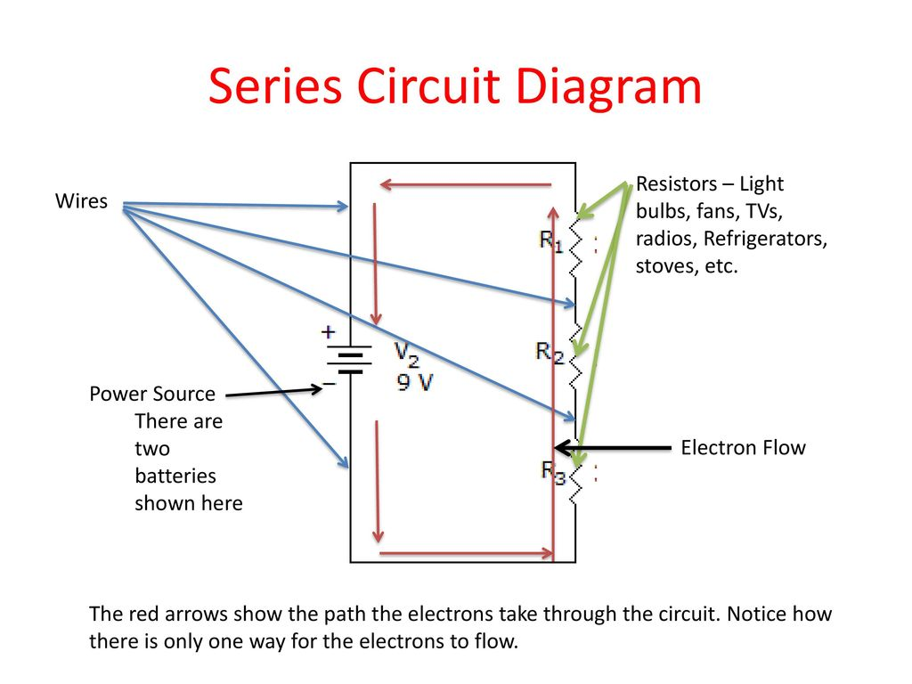Electricity And Magnetism Ppt Download Wiring Two Light Bulbs In Series Circuit Diagram