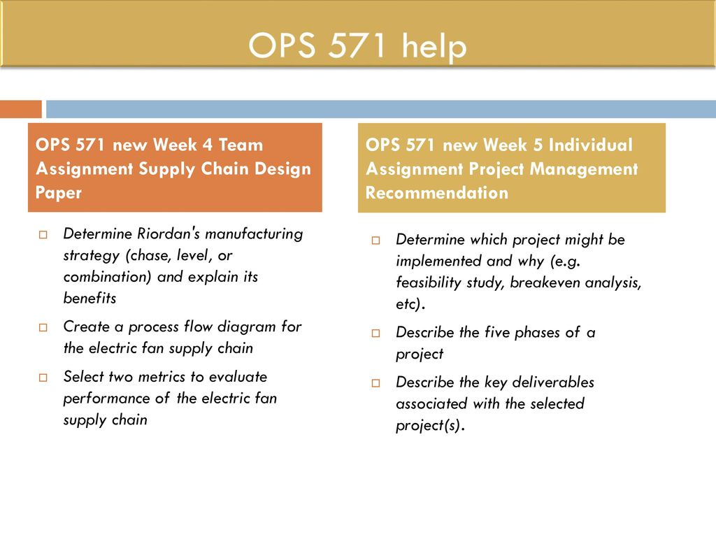 OPS 571 help OPS 571 new Week 4 Team Assignment Supply Chain Design Paper.