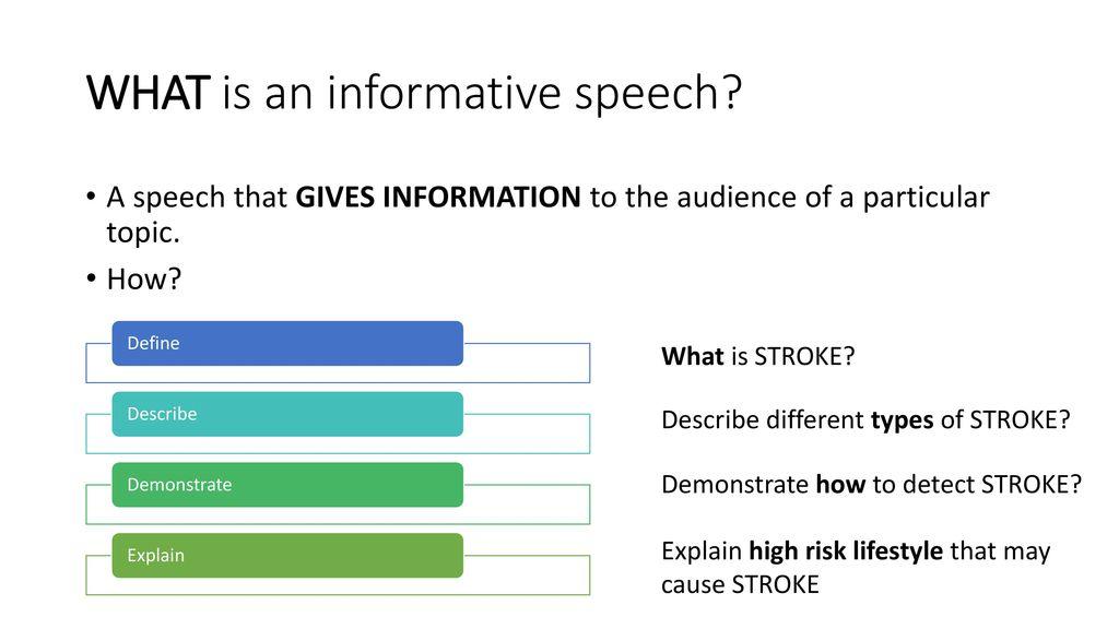 define informative speech
