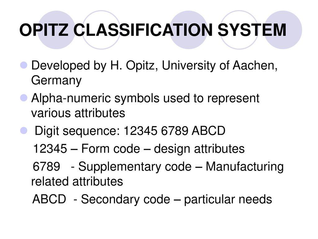 brisch coding system