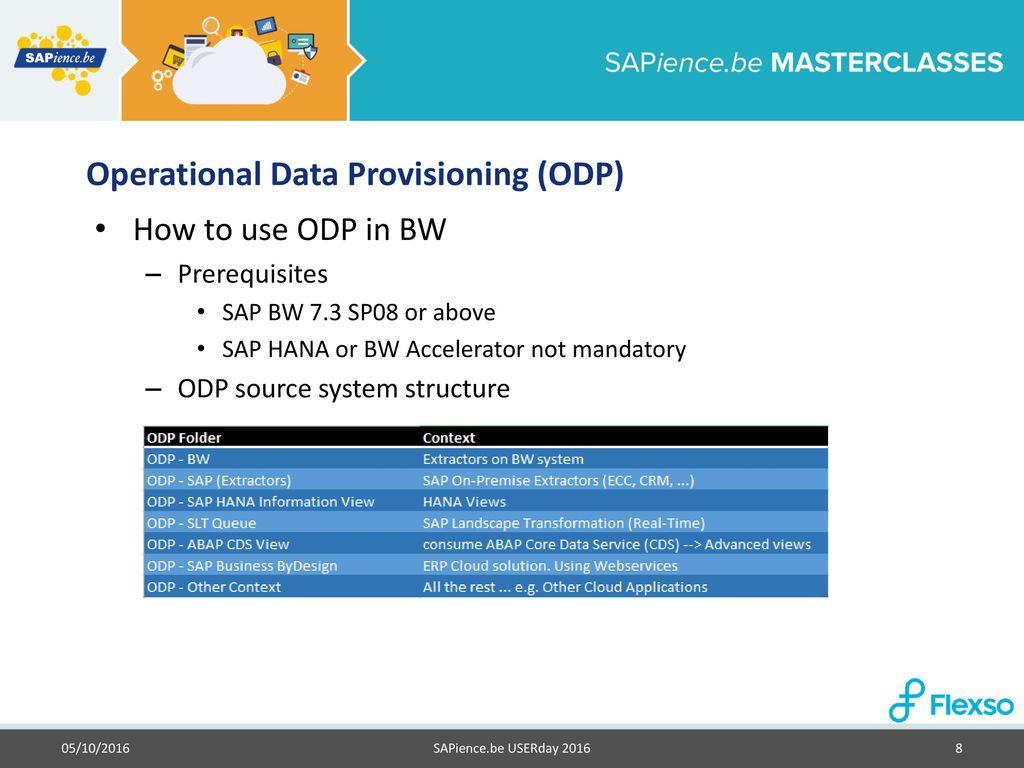 BI Reporting on Cloud Applications 05/10/2016 SAPience be