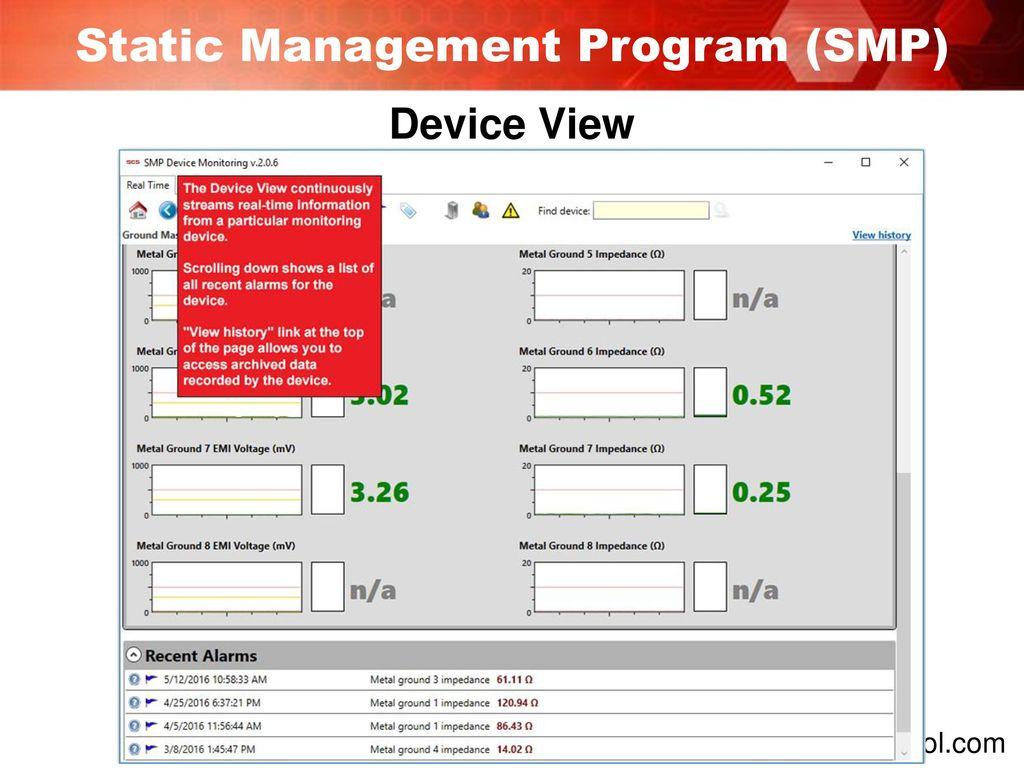 Static Management Program (SMP) - ppt download
