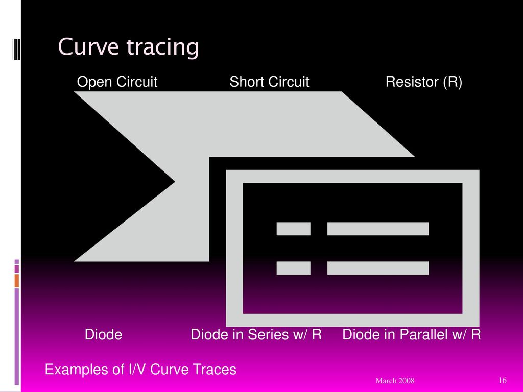Chapter 7 Ic Failure Analysis Fa Ppt Download Curve Tracer Circuit Oscilloscope 16 Tracing Open