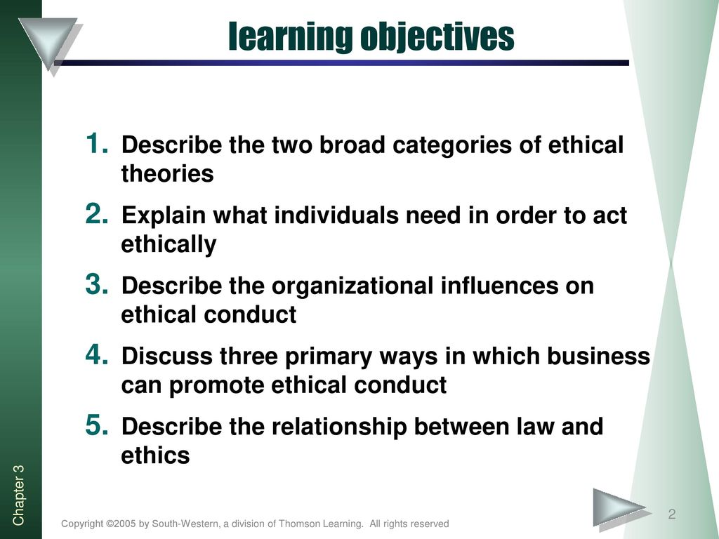discuss the relationship between law and ethics