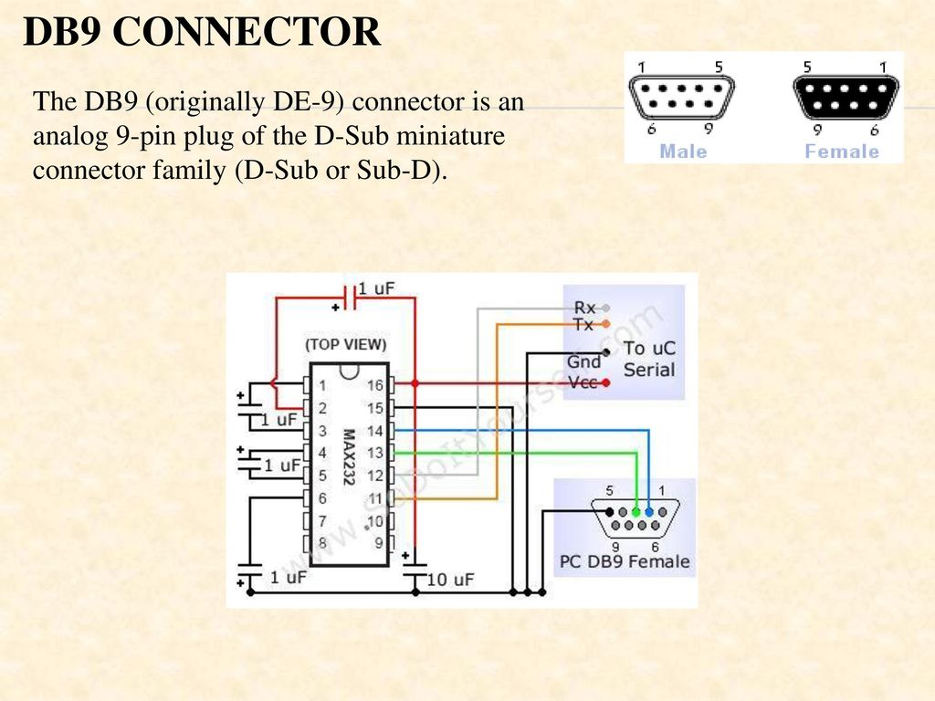 Project Title Prepaid Energy Meter Under The Guidance Of Submitted Max232 Pin Diagram 14 Db9 Connector Originally De 9 Is An Analog Plug D Sub Miniature Family Or