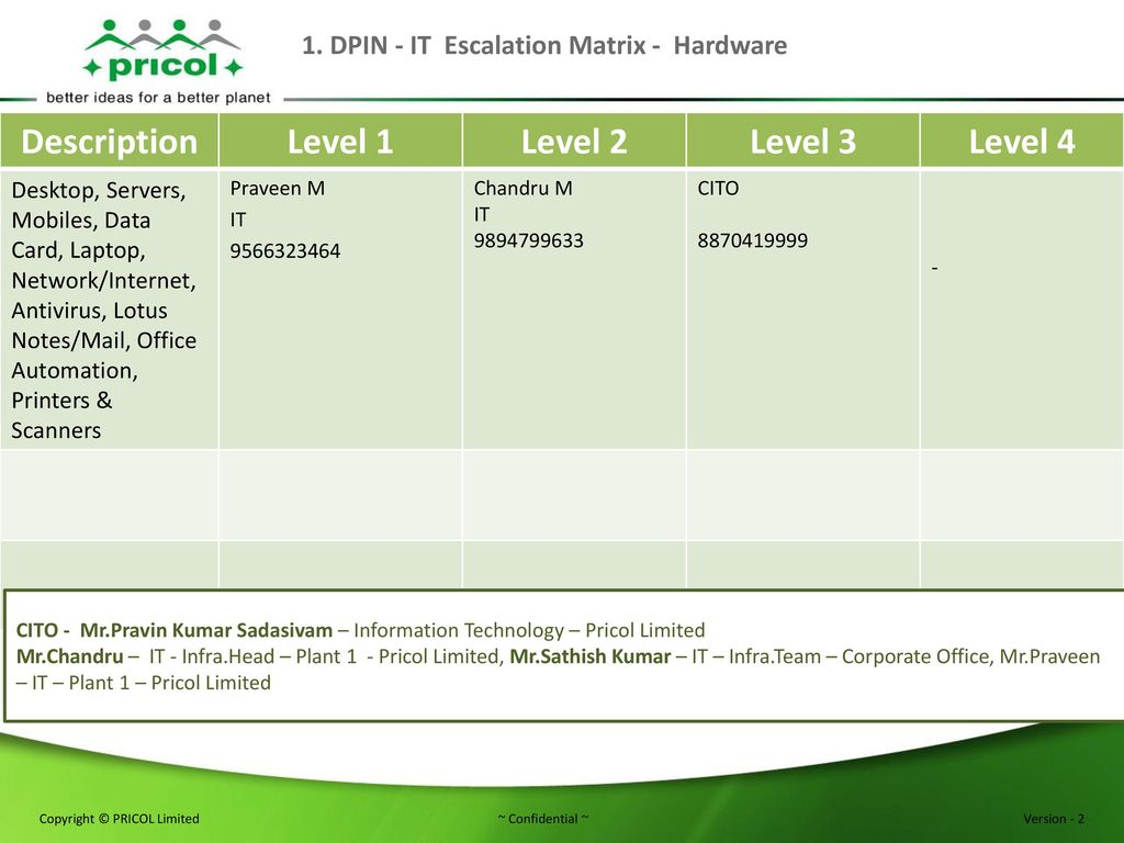 Pricol Limited - IT Escalation Matrix - ppt download