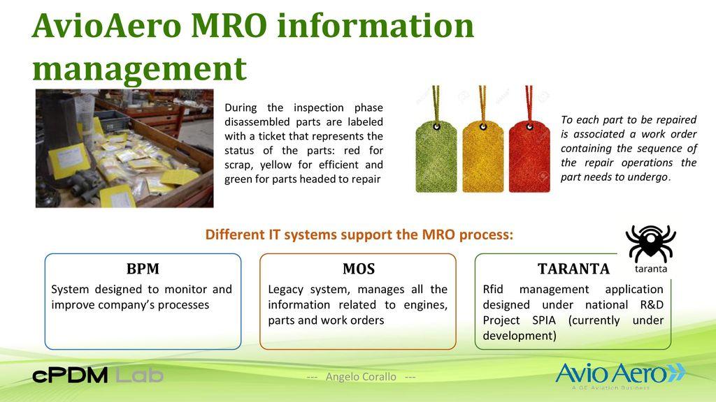 Circular economy An MRO scenario Speaker: Angelo Corallo
