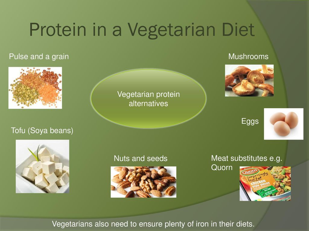 Vegetarian Objectives The Reasons Why People Are Vegetarian Ppt