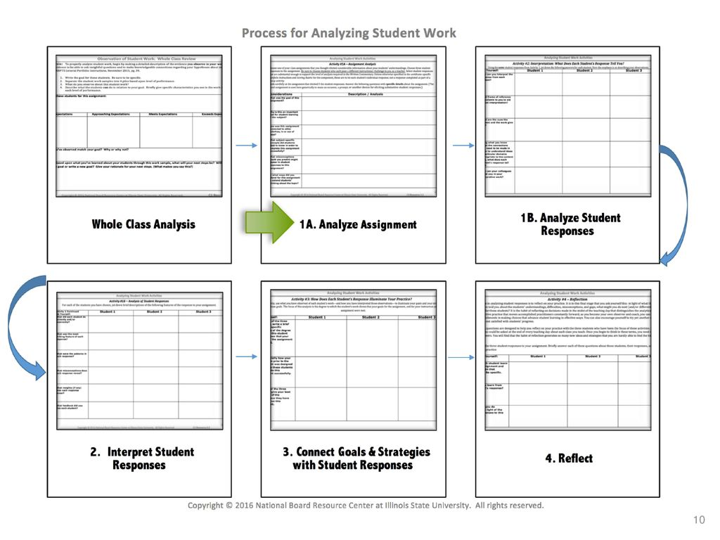 Analyzing student work ppt example vhs analysis of_student_work_sampl….