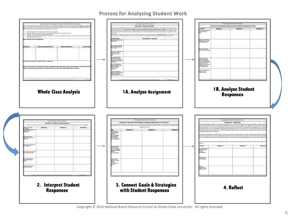 """Angela byrd-wright on twitter: """"we are analyzing student work."""