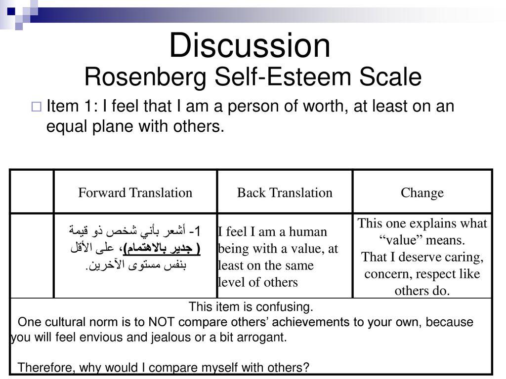 Define Your Self (Arabic) - تعريف نفسك