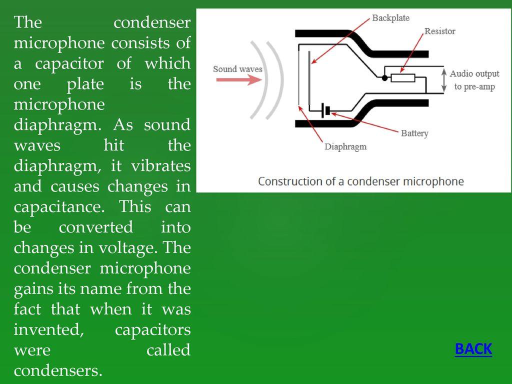 Microphones Are A Type Of Transducer Device Which Converts Condenser Microphone Diagram In This You Can See The Consists Capacitor One Plate Is Diaphragm