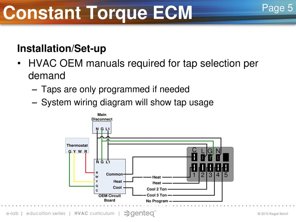 This Slide Is Hidden It Will Not Show Up During Presentation Ppt Emc Motors Wiring Diagram Hvac Constant Torque Ecm Operation