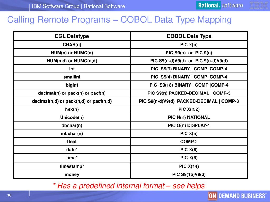EGL – Calling COBOL on System z - ppt download