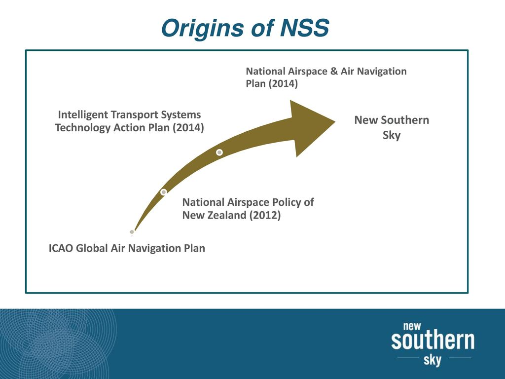 Image result for air navigation plan new zealand