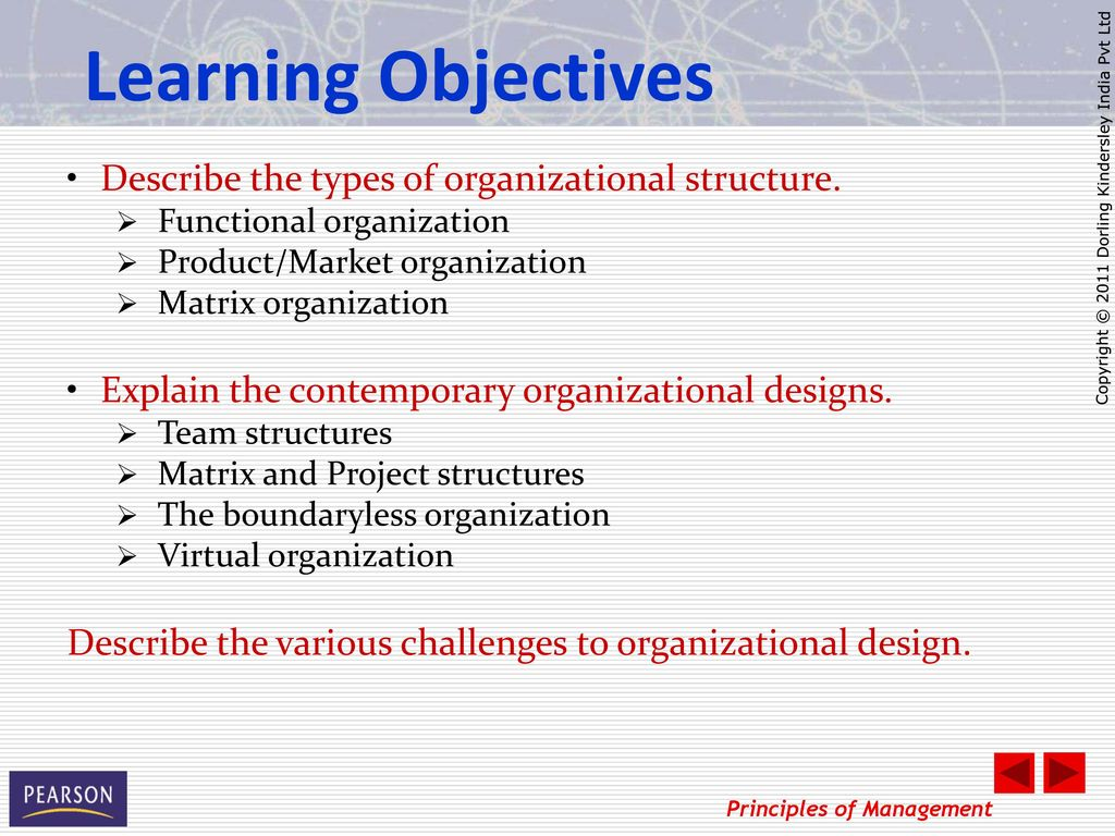 Organization Structure And Process Ppt Download