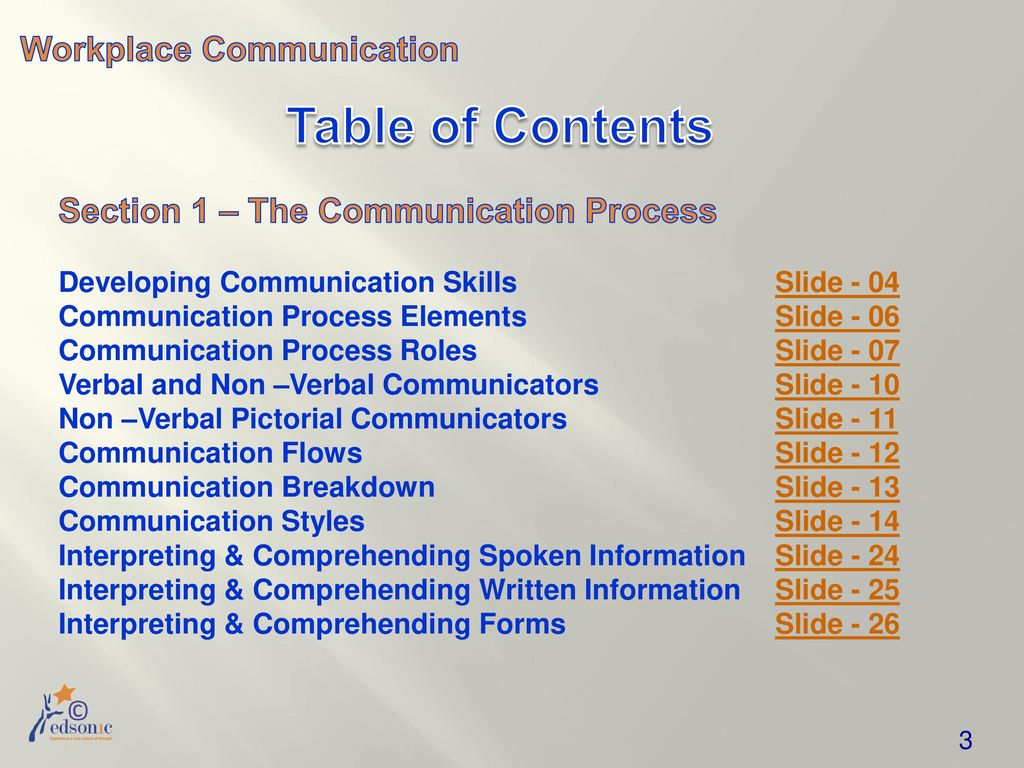 Workplace Communication - ppt download