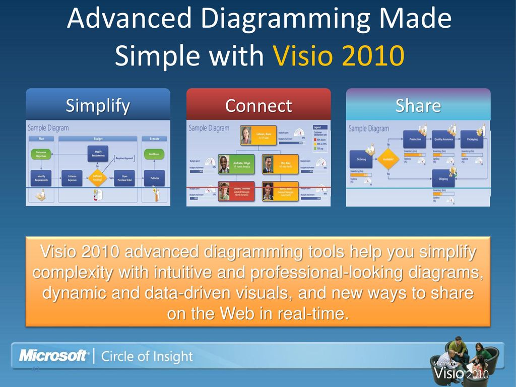 Gearing Up For The New World Of Work Ppt Download Intranetcontosocom Sites Visio Shareddocuments Networkdiagram Advanced Diagramming Made Simple With 2010