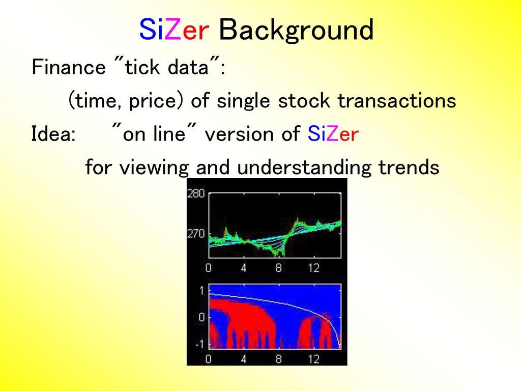 SiZer Background Finance